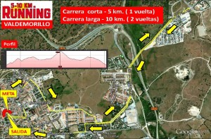 Recorridos 5-10 km RUNNING Valdemorillo 2013