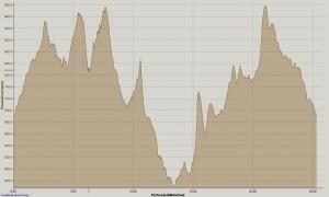Perfil 25Km-D1150m+