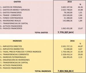 1741_presupuestos-3