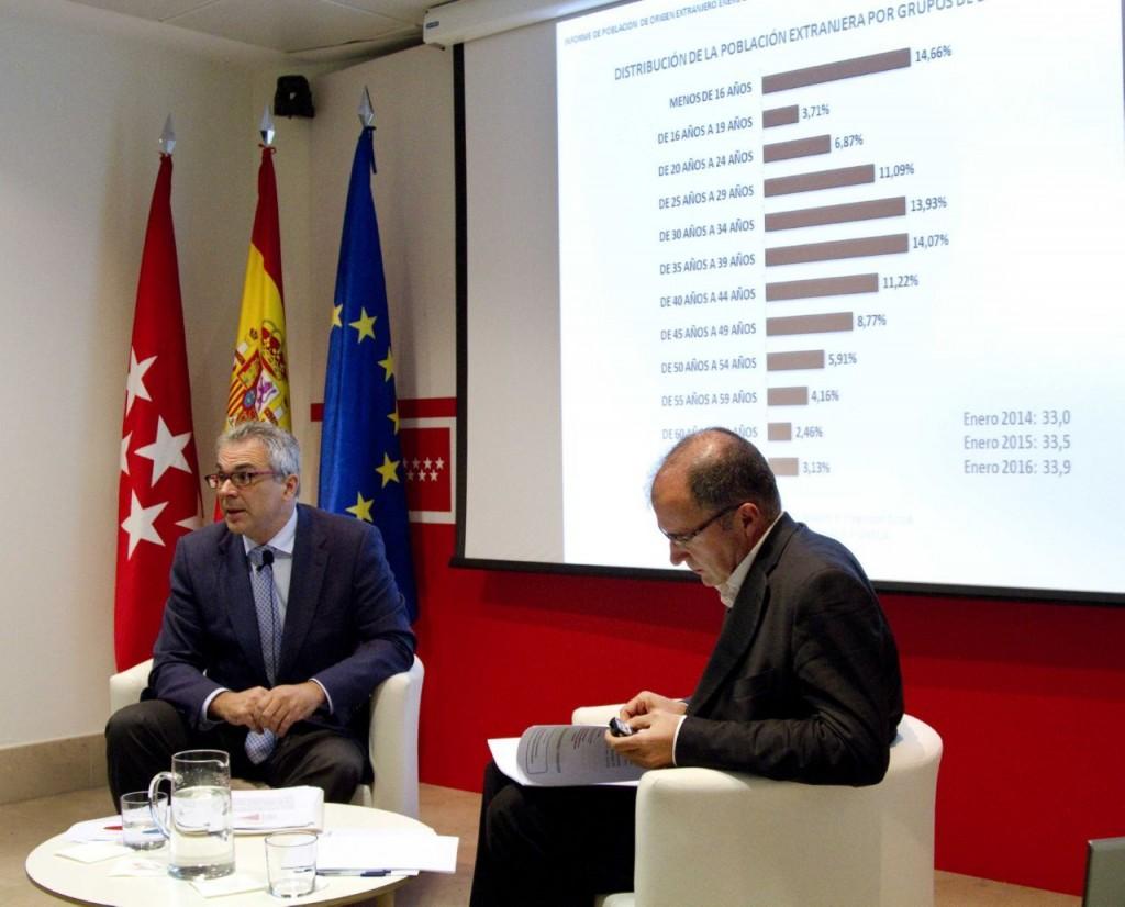 Izquierdo presenta el informe de Población de Origen Extranjero. Empadronada en la Comunidad de Madrid 2016